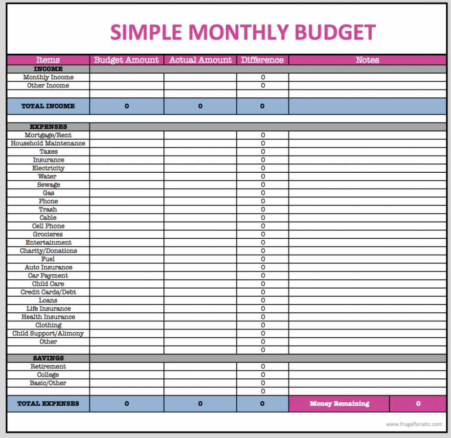 printable excel family budget template download simple spreadsheet domestic budget template sample