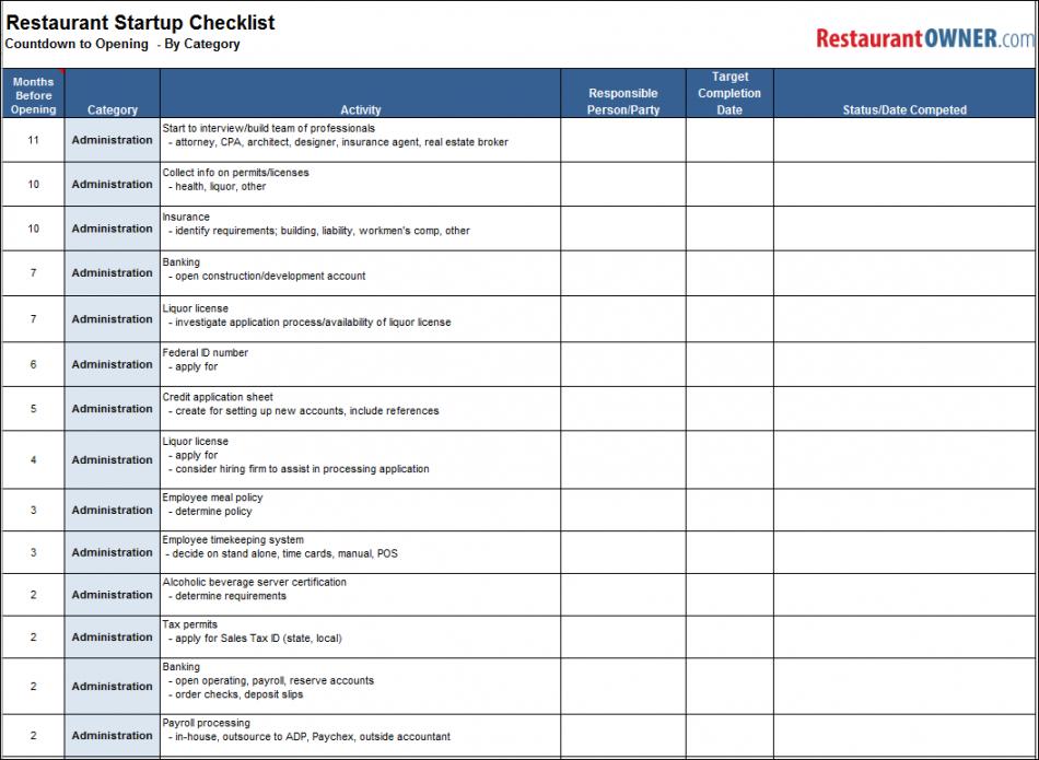 printable restaurant checklists restaurant side work checklist template
