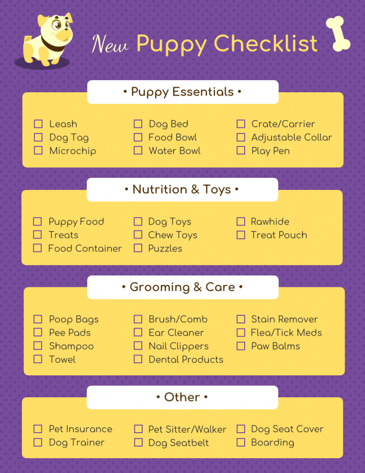 purple puppy shopping checklist template pet sitter checklist template examples