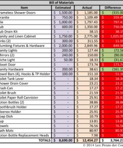 sample bathroom remodel budget spreadsheet kitchen template google bathroom renovation budget template doc