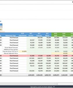 driverbased sales forecast  example uses forecasting budget template pdf