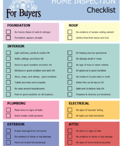editable 20 printable home inspection checklists word pdf ᐅ home buyer checklist template excel