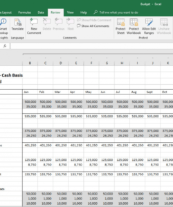 free provide you with a basic budget or forecast template forecasting budget template example