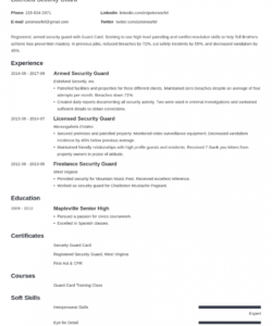 free security guard resume & examples of job descriptions security officer job description template