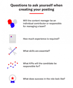 how to craft the perfect content manager job description content manager job description template doc