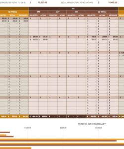 printable 12 free marketing budget templates  smartsheet product launch budget template doc