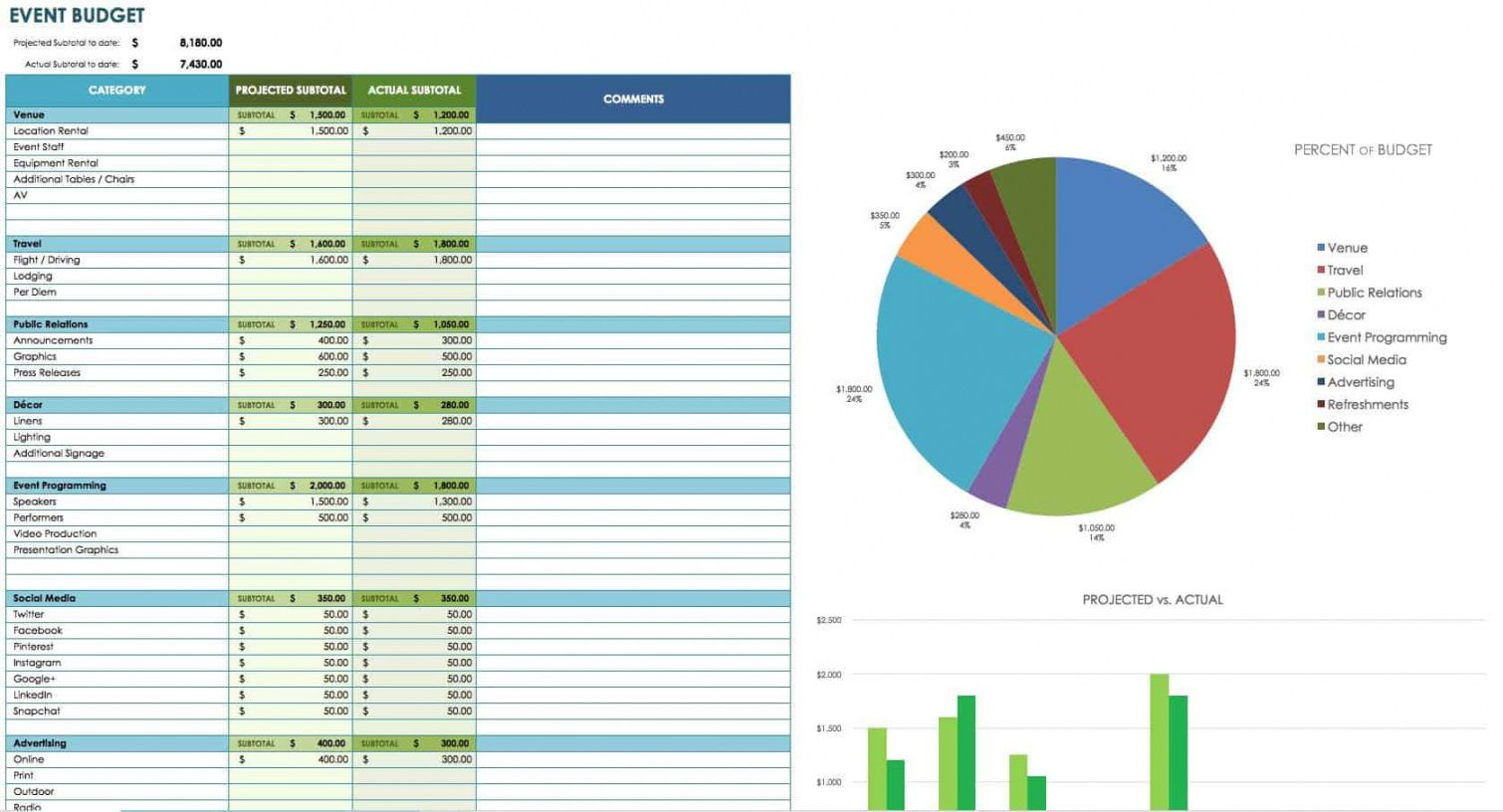 sample 12 free marketing budget templates  smartsheet product launch budget template example
