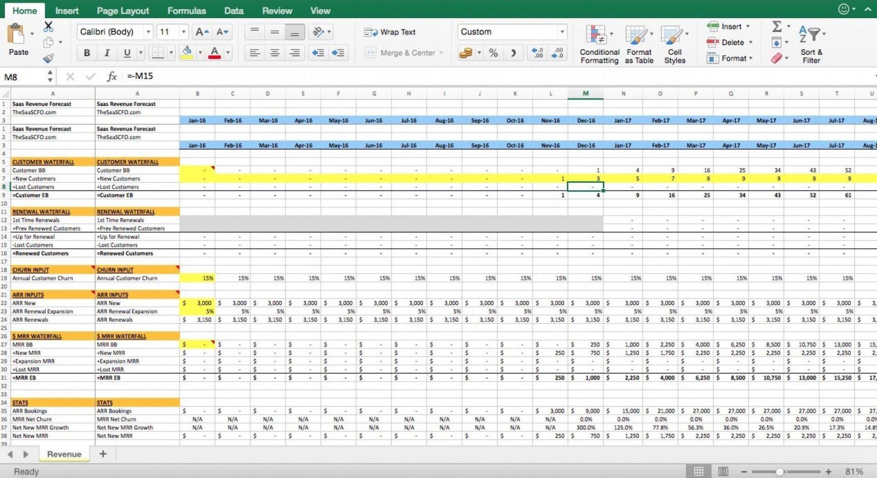 sample forecasting spreadsheet hotel projection budget forecast forecasting budget template