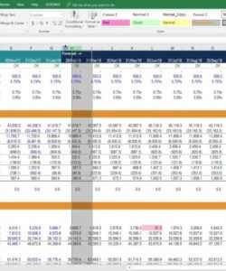 sample monthly budgeting & forecasting model forecasting budget template excel