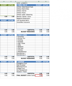 zero based budget worksheet template  visual paradigm tabular zero based budget template excel