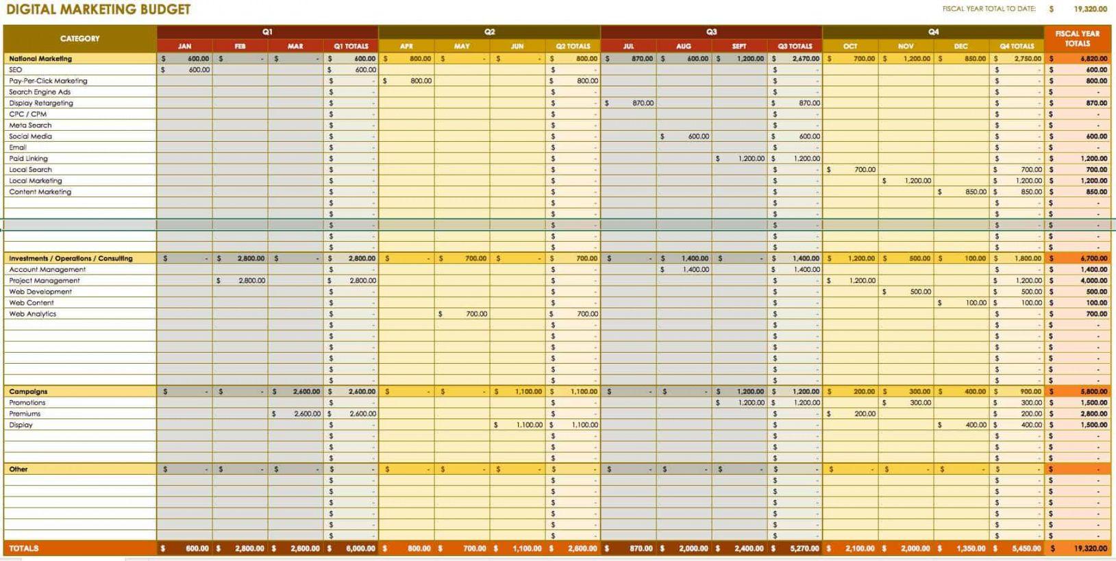 12 free marketing budget templates  smartsheet digital marketing budget template sample