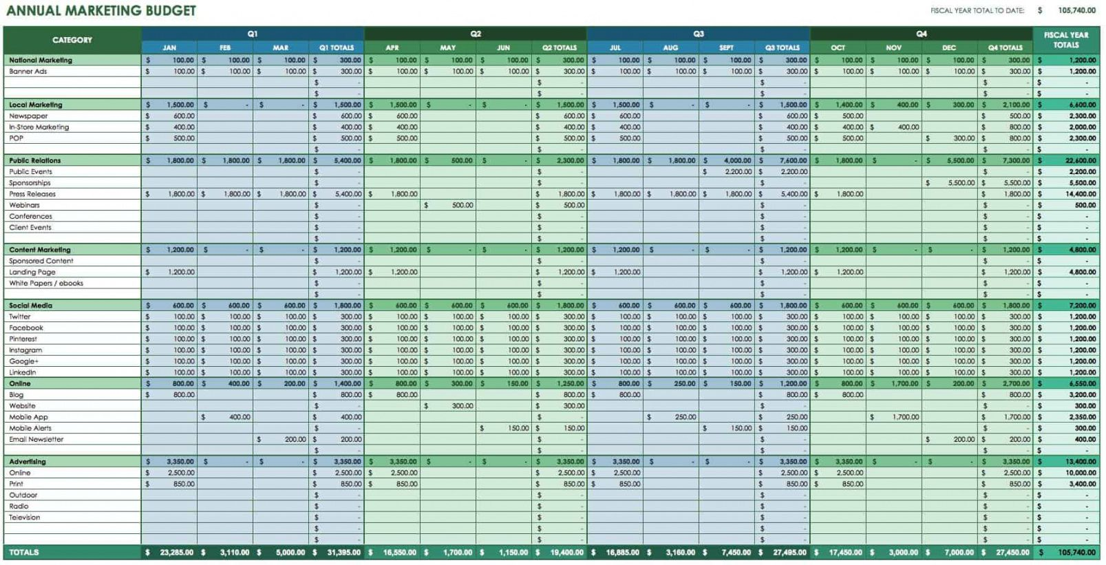 editable 12 free marketing budget templates  smartsheet digital marketing budget template excel