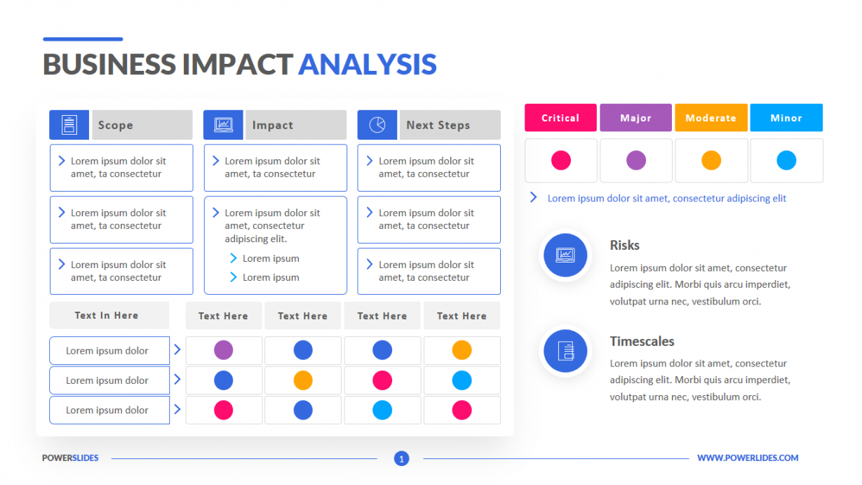 editable business impact analysis template  download & edit ppt software change impact analysis template sample