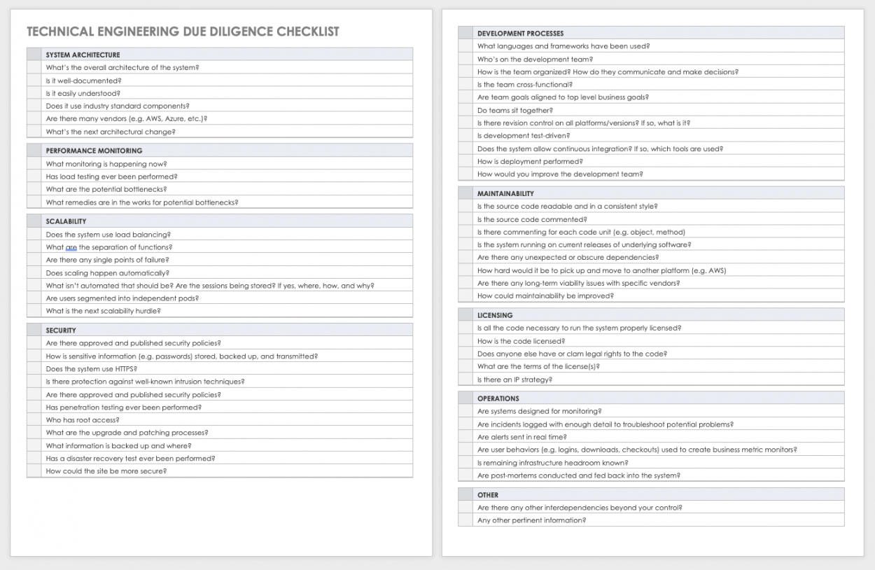 editable free due diligence templates and checklists  smartsheet due diligence checklist template