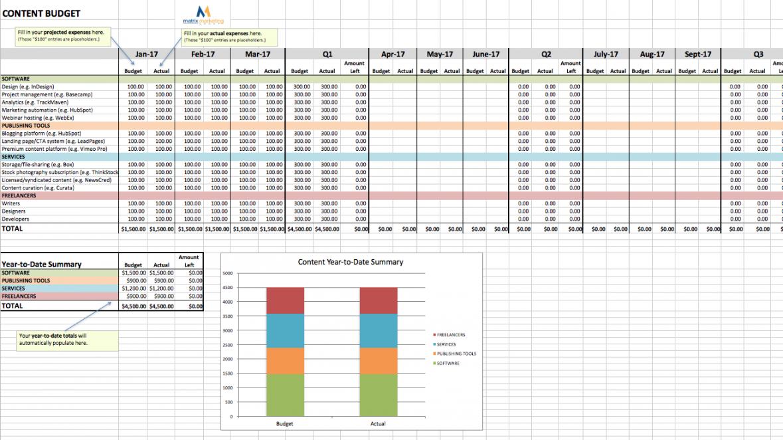 marketing budget templates  9 templates  matrix marketing digital marketing budget template pdf