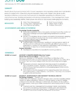 professional advisory committee member templates to showcase board member job description template doc