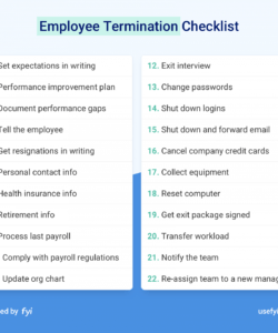 the employee termination checklist that protects you employment termination checklist template samples