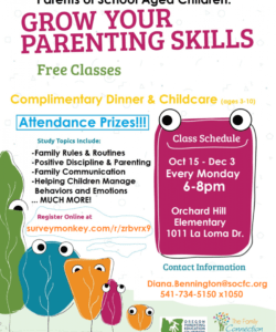 free abcs of parenting 8 weeks  medford  the family connection parent workshop flyer template pdf