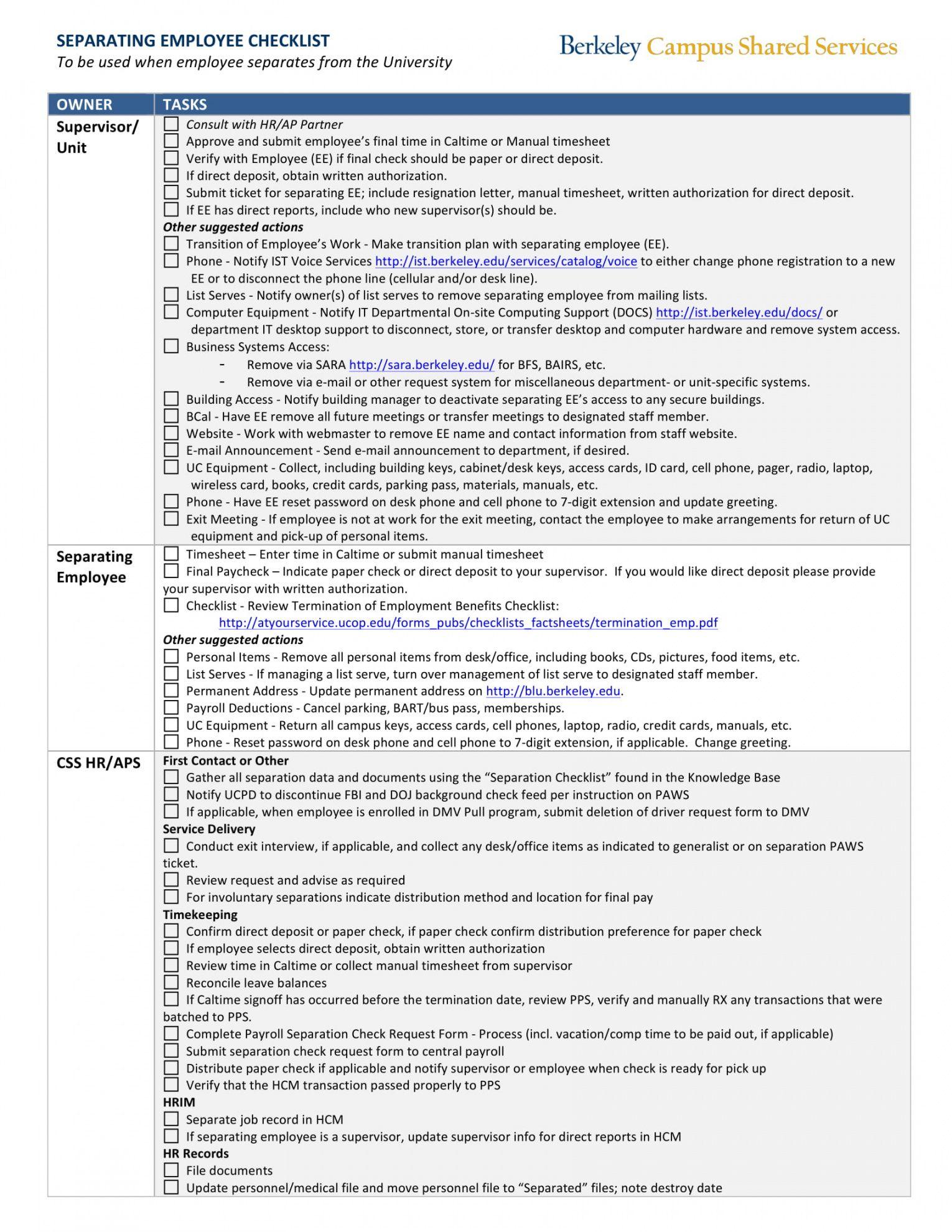 Professional Employee Termination Checklist Template Pdf Sample