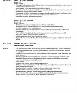 Youth Worker Job Description Template Doc