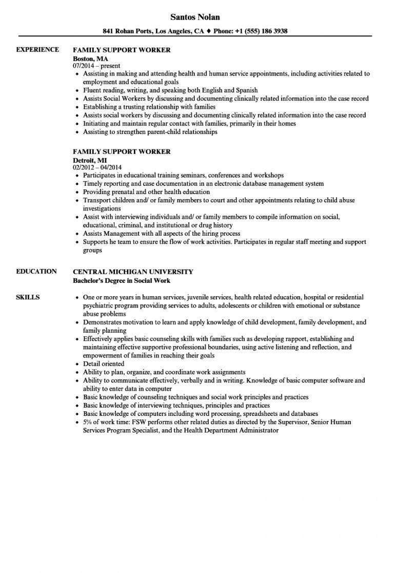 Youth Worker Job Description Template Doc