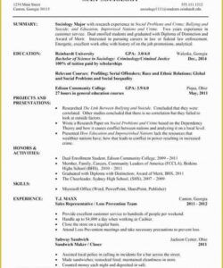 Professional Ministry Job Description Template Word Sample