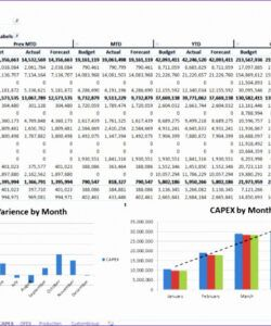 Annual Operating Budget Template Word Sample