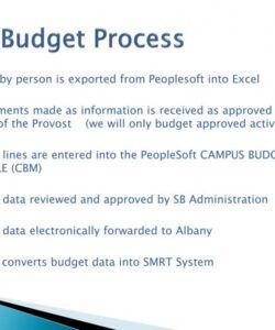 Art Department Budget Template Pdf Sample