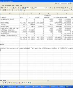 Best Annual Operating Budget Template Word Sample