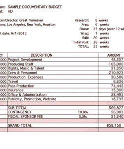 Best It Department Budget Template Pdf