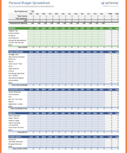 Budget And Expenses Template Excel Example