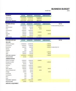 Costum Legal Department Budget Template Excel Example
