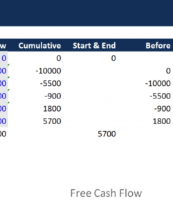Costum Library Operating Budget Template Excel Sample