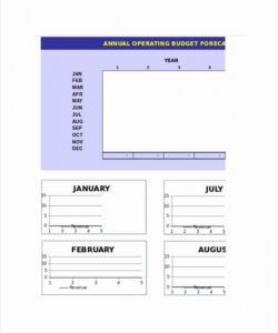 Printable Bar Operating Budget Template  Sample
