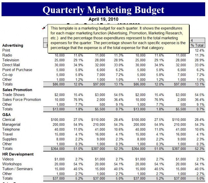 Printable Legal Department Budget Template Pdf Example