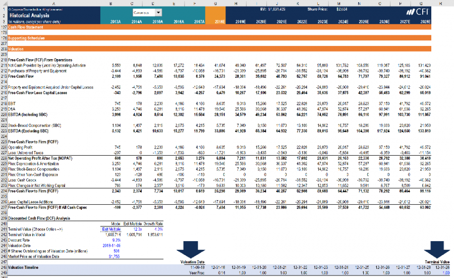 Printable Library Operating Budget Template Word Sample