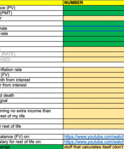 Printable Police Department Budget Template Pdf