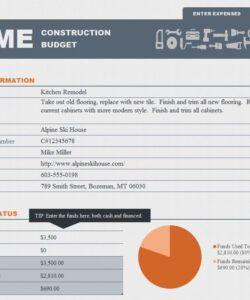 Professional Home Renovation Budget Template Doc Sample