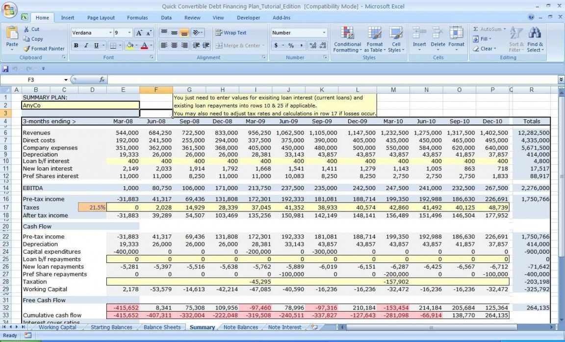 Professional Yearly Operating Budget Template