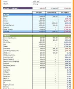 University Department Budget Template Pdf Sample