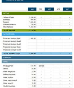 Best Personal Budget Planning Template Excel Example