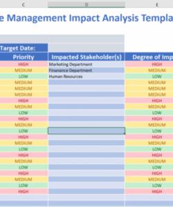 free change management impact analysis online tools & templates software change impact analysis template sample