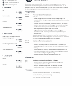 free personal assistant resume sample job description & skills personal assistant job description template pdf
