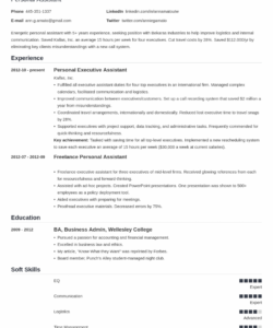 personal assistant resume sample job description & skills personal assistant job description template pdf