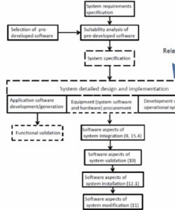 printable software change impact analysis  digitalpictures software change impact analysis template pdf