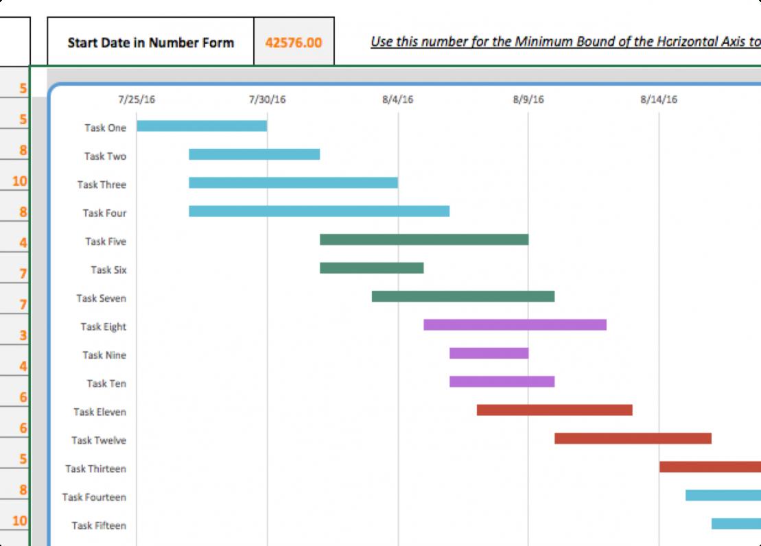 editable free gantt chart excel template download now  teamgantt gantt chart budget template example