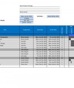 printable excel spreadsheet gantt chart template — excelxo gantt chart budget template example