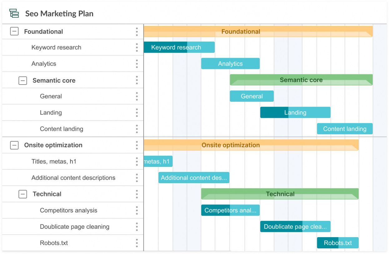 sample simple gantt chart examples in project management gantt chart budget template